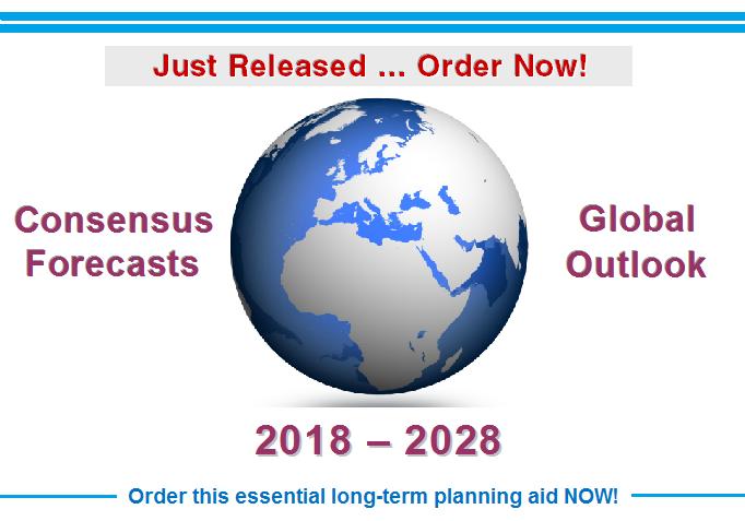 Global Outlook - 2018-2028
