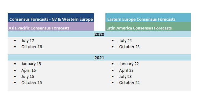 Consensus Long-Term Forecasts Schedule